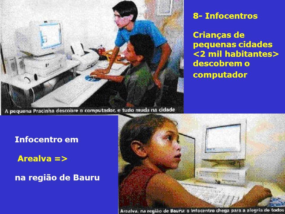 Infocentro em Arealva => na região de Bauru 8- Infocentros Crianças de pequenas cidades descobrem o computador