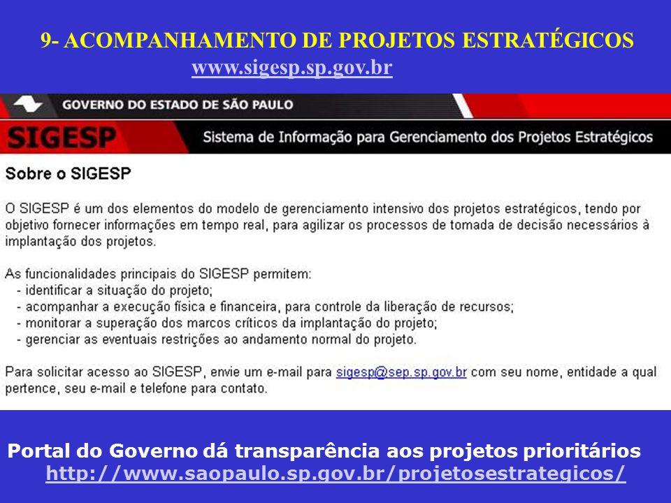 9- ACOMPANHAMENTO DE PROJETOS ESTRATÉGICOS www.sigesp.sp.gov.brwww.sigesp.sp.gov.br Portal do Governo dá transparência aos projetos prioritários http://www.saopaulo.sp.gov.br/projetosestrategicos/http://www.saopaulo.sp.gov.br/projetosestrategicos/