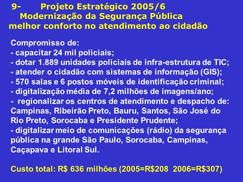 9- Projeto Estratégico 2005/6 Modernização da Segurança Pública melhor conforto no atendimento ao cidadão Compromisso de: - capacitar 24 mil policiais; - dotar 1.889 unidades policiais de infra-estrutura de TIC; - atender o cidadão com sistemas de informação (GIS); - 570 salas e 6 postos móveis de identificação criminal; - digitalização média de 7,2 milhões de imagens/ano; - regionalizar os centros de atendimento e despacho de: Campinas, Ribeirão Preto, Bauru, Santos, São José do Rio Preto, Sorocaba e Presidente Prudente; - digitalizar meio de comunicações (rádio) da segurança pública na grande São Paulo, Sorocaba, Campinas, Caçapava e Litoral Sul.