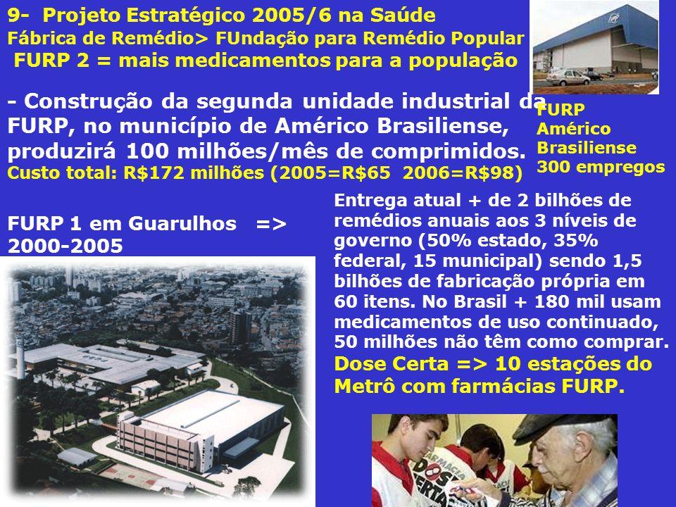 9- Projeto Estratégico 2005/6 na Saúde Fábrica de Remédio> FUndação para Remédio Popular FURP 2 = mais medicamentos para a população - Construção da segunda unidade industrial da FURP, no município de Américo Brasiliense, produzirá 100 milhões/mês de comprimidos.