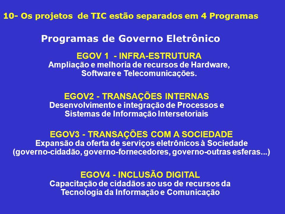 10- Os projetos de TIC estão separados em 4 Programas Programas de Governo Eletrônico EGOV 1 - INFRA-ESTRUTURA Ampliação e melhoria de recursos de Hardware, Software e Telecomunicações.