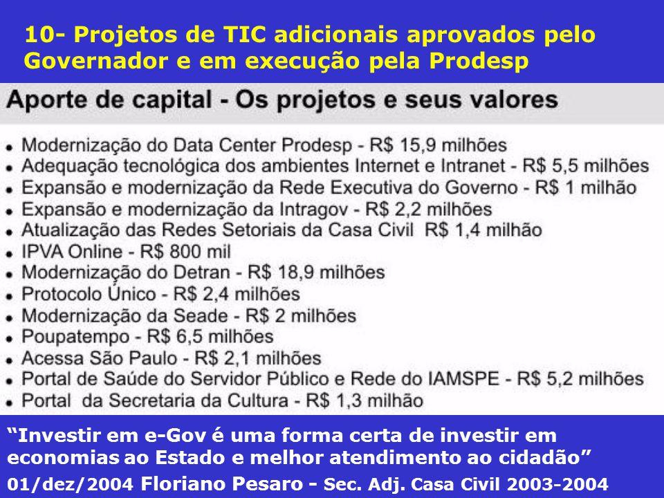 10- Projetos de TIC adicionais aprovados pelo Governador e em execução pela Prodesp Investir em e-Gov é uma forma certa de investir em economias ao Estado e melhor atendimento ao cidadão 01/dez/2004 Floriano Pesaro - Sec.