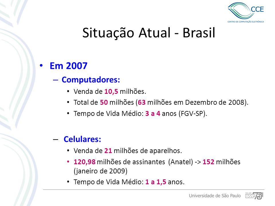 Situação Atual - Brasil Em 2007 – Computadores: Venda de 10,5 milhões. Total de 50 milhões (63 milhões em Dezembro de 2008). Tempo de Vida Médio: 3 a