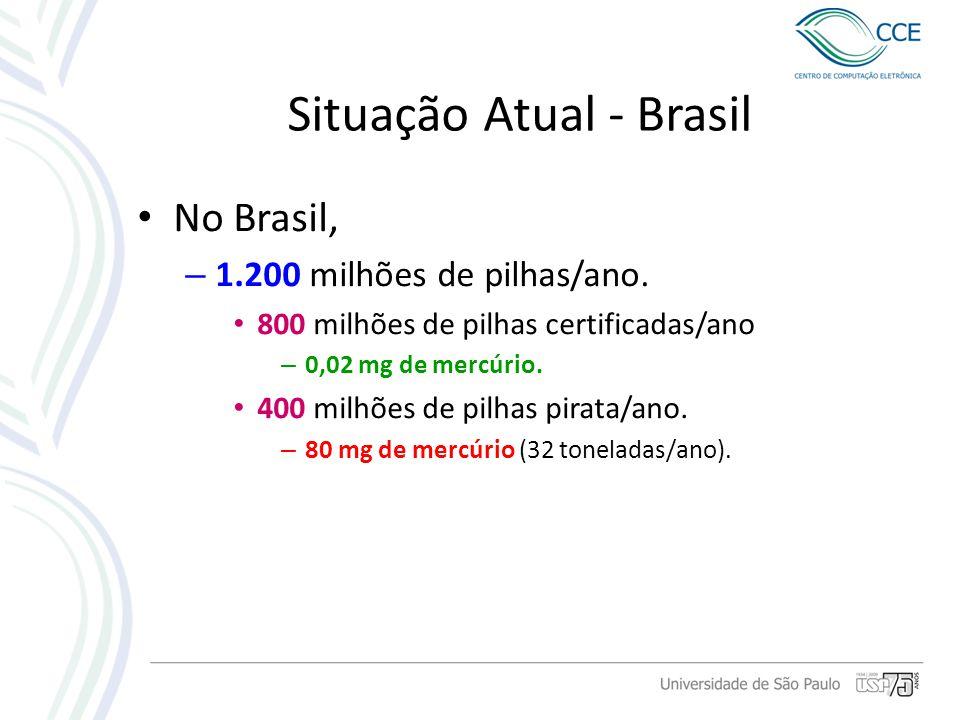Situação Atual - Brasil No Brasil, – 1.200 milhões de pilhas/ano. 800 milhões de pilhas certificadas/ano – 0,02 mg de mercúrio. 400 milhões de pilhas