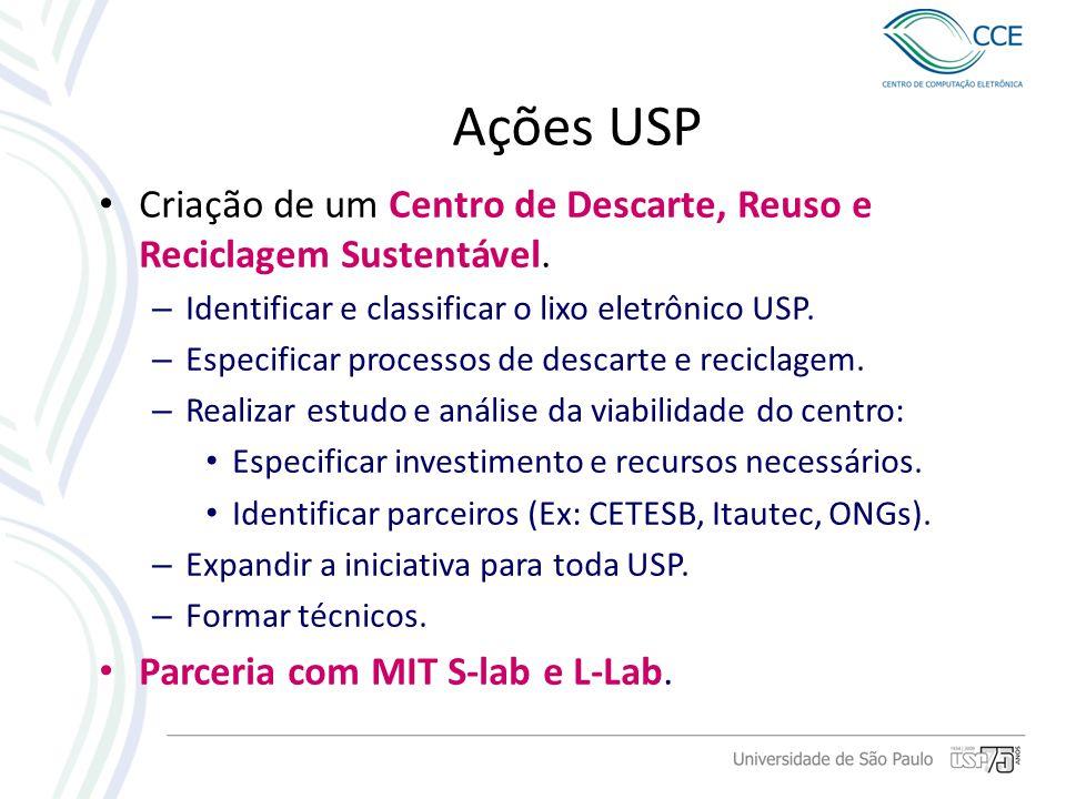 Ações USP Criação de um Centro de Descarte, Reuso e Reciclagem Sustentável. – Identificar e classificar o lixo eletrônico USP. – Especificar processos