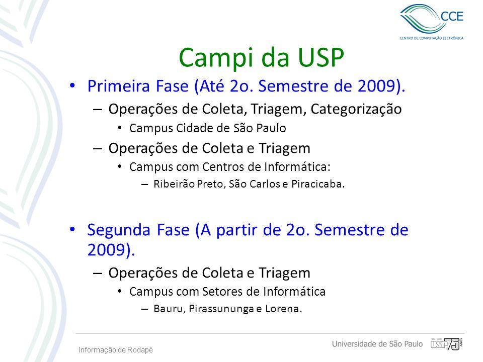 Informação de Rodapé Campi da USP Primeira Fase (Até 2o. Semestre de 2009). – Operações de Coleta, Triagem, Categorização Campus Cidade de São Paulo –