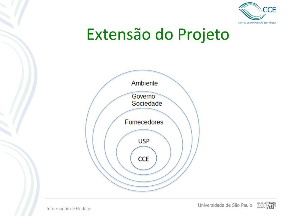 Informação de Rodapé Extensão do Projeto