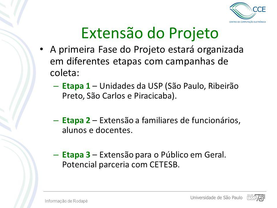 Informação de Rodapé Extensão do Projeto A primeira Fase do Projeto estará organizada em diferentes etapas com campanhas de coleta: – Etapa 1 – Unidad