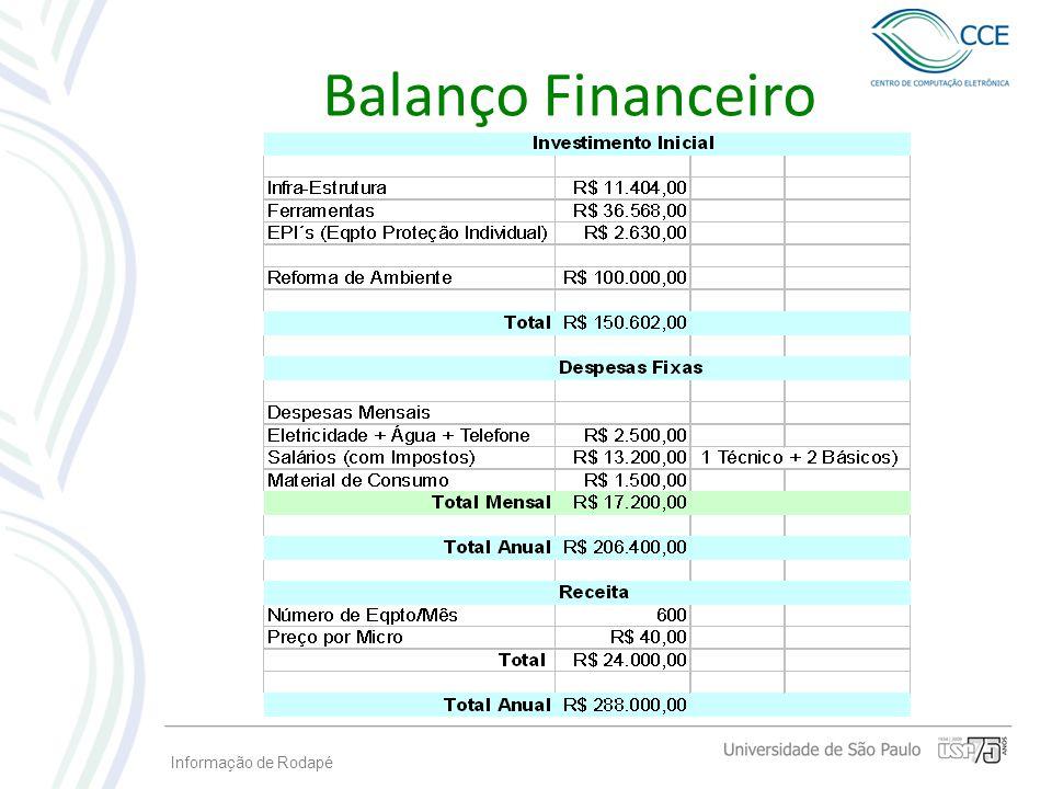 Informação de Rodapé Balanço Financeiro