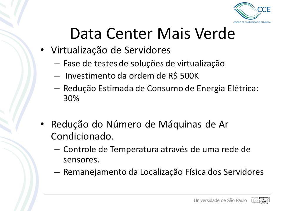 Data Center Mais Verde Virtualização de Servidores – Fase de testes de soluções de virtualização – Investimento da ordem de R$ 500K – Redução Estimada