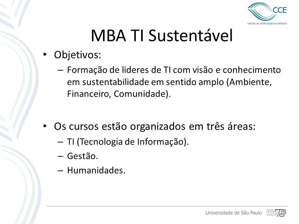 MBA TI Sustentável Objetivos: – Formação de lideres de TI com visão e conhecimento em sustentabilidade em sentido amplo (Ambiente, Financeiro, Comunid