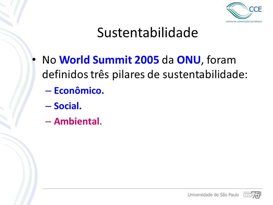 Sustentabilidade No World Summit 2005 da ONU, foram definidos três pilares de sustentabilidade: – Econômico. – Social. – Ambiental.