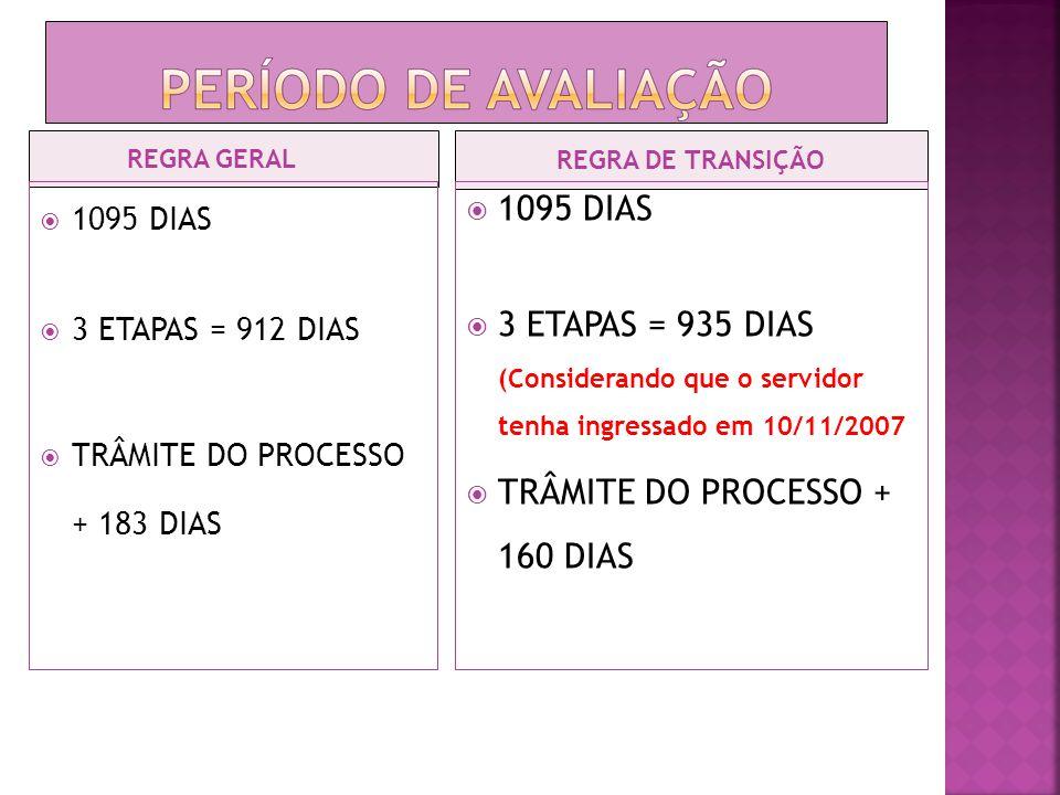 1ª ETAPA data do Ingresso até 1º/10/2008 2ª ETAPA de 02/10/2008 até 1º/08/2009 3ª ETAPA de 02/08/2009 até 1º/06/2010