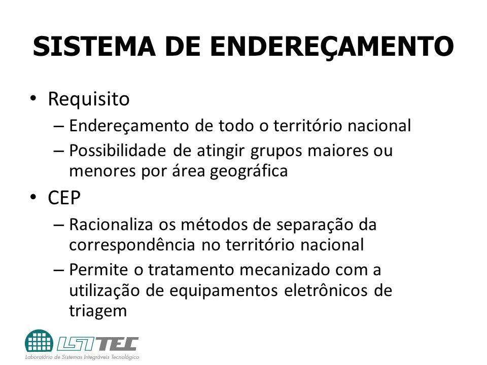 SISTEMA DE ENDEREÇAMENTO Requisito – Endereçamento de todo o território nacional – Possibilidade de atingir grupos maiores ou menores por área geográf