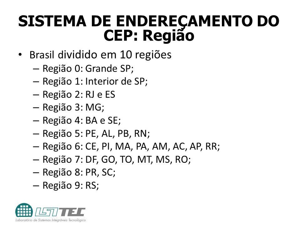 Brasil d ividido em 10 regiões – Região 0: Grande SP; – Região 1: Interior de SP; – Região 2: RJ e ES – Região 3: MG; – Região 4: BA e SE; – Região 5: