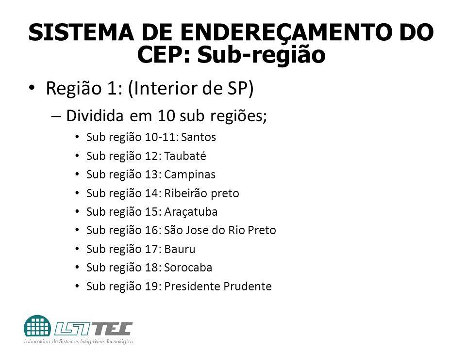 Região 1: (Interior de SP) – Dividida em 10 sub regiões; Sub região 10-11: Santos Sub região 12: Taubaté Sub região 13: Campinas Sub região 14: Ribeir