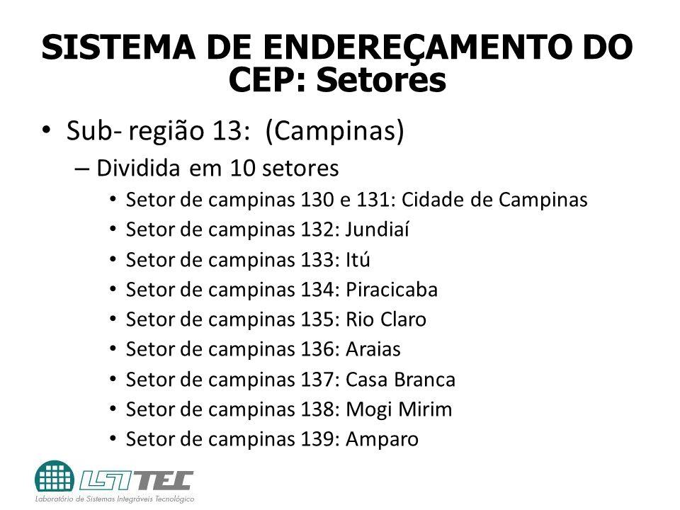 Sub- região 13: (Campinas) – Dividida em 10 setores Setor de campinas 130 e 131: Cidade de Campinas Setor de campinas 132: Jundiaí Setor de campinas 1