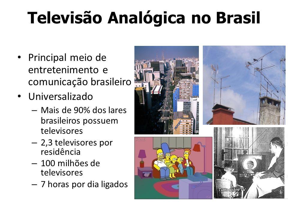 Televisão Analógica no Brasil Principal meio de entretenimento e comunicação brasileiro Universalizado – Mais de 90% dos lares brasileiros possuem tel