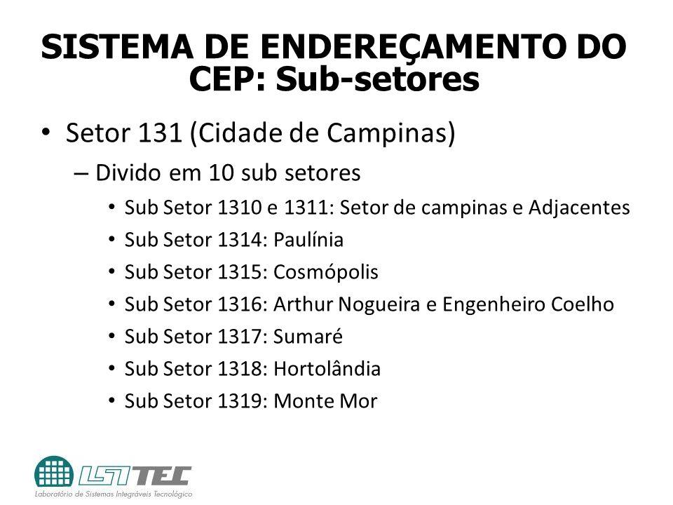 Setor 131 (Cidade de Campinas) – Divido em 10 sub setores Sub Setor 1310 e 1311: Setor de campinas e Adjacentes Sub Setor 1314: Paulínia Sub Setor 131