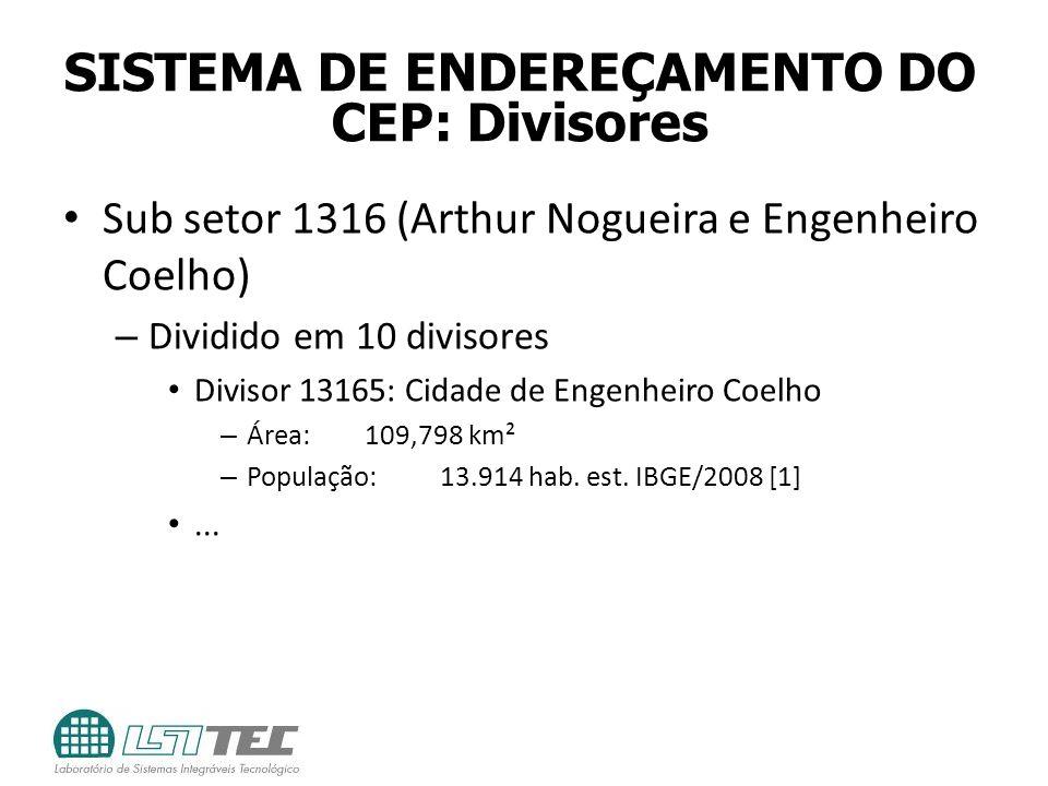 Sub setor 1316 (Arthur Nogueira e Engenheiro Coelho) – Dividido em 10 divisores Divisor 13165: Cidade de Engenheiro Coelho – Área: 109,798 km² – Popul