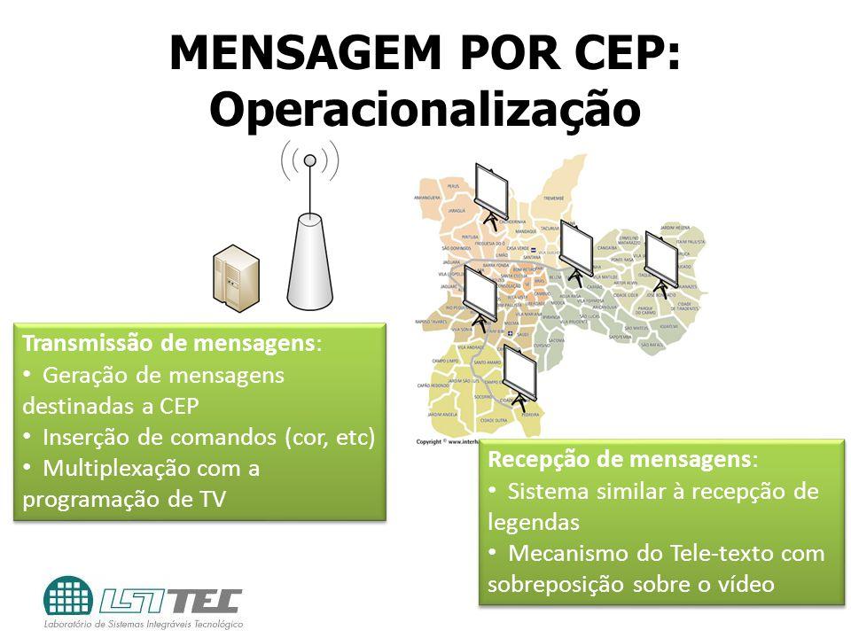 MENSAGEM POR CEP: Operacionalização Transmissão de mensagens: Geração de mensagens destinadas a CEP Inserção de comandos (cor, etc) Multiplexação com