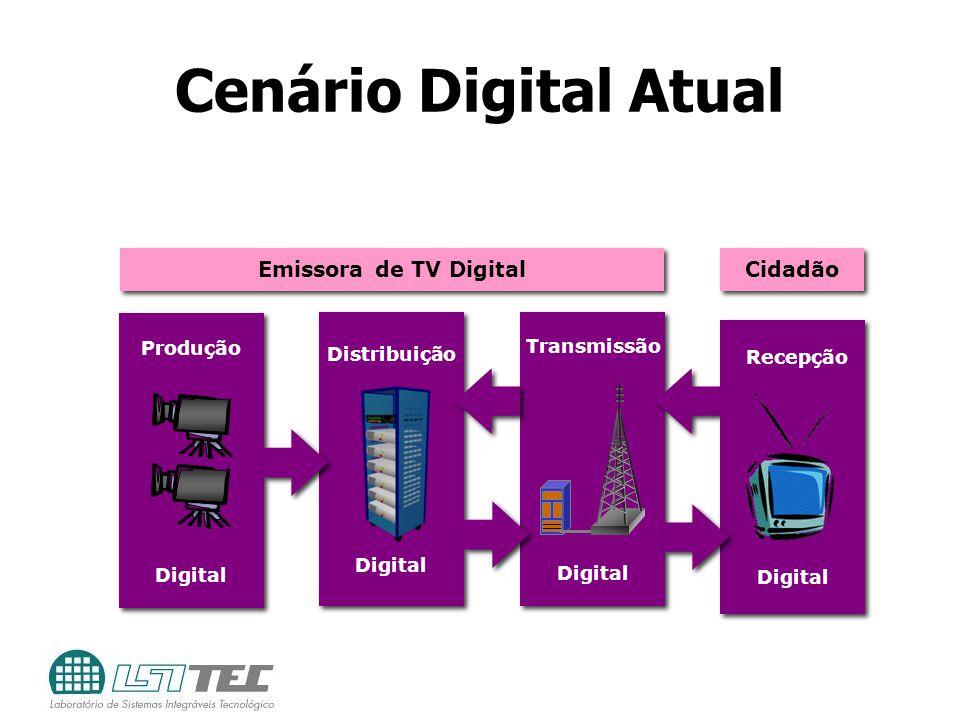 Cenário Digital Atual Transmissão Digital Transmissão Digital Produção Digital Produção Digital Emissora de TV Digital Distribuição Digital Distribuiç