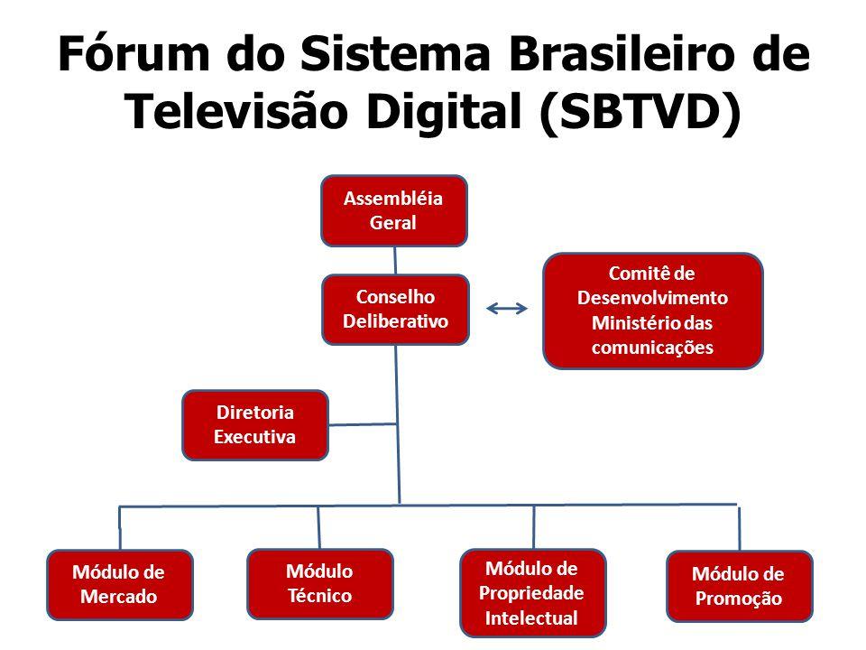 Fórum do Sistema Brasileiro de Televisão Digital (SBTVD) Assembléia Geral Conselho Deliberativo Diretoria Executiva Comitê de Desenvolvimento Ministér