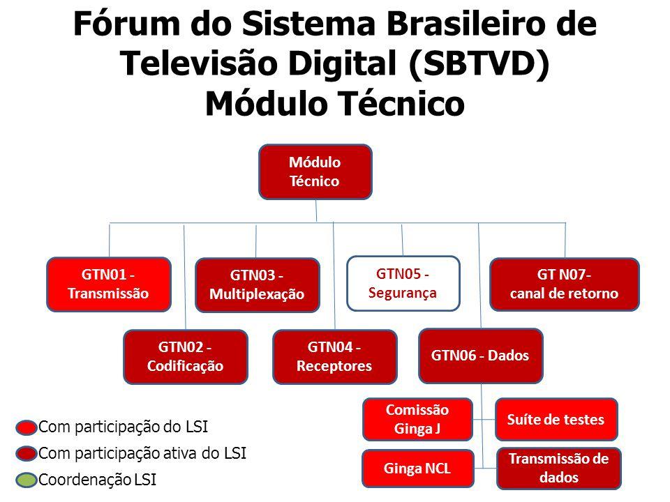 Fórum do Sistema Brasileiro de Televisão Digital (SBTVD) Módulo Técnico Módulo Técnico GTN01 - Transmissão GTN05 - Segurança GT N07- canal de retorno