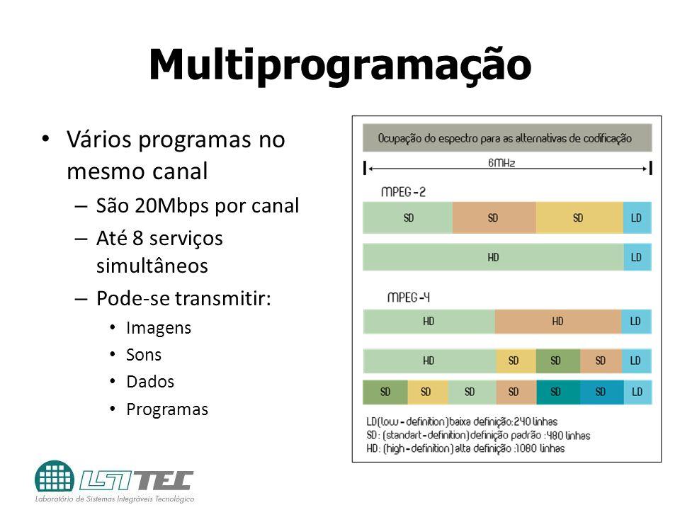 Multiprogramação Vários programas no mesmo canal – São 20Mbps por canal – Até 8 serviços simultâneos – Pode-se transmitir: Imagens Sons Dados Programa