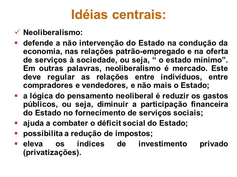 Idéias centrais: Neoliberalismo: defende a não intervenção do Estado na condução da economia, nas relações patrão-empregado e na oferta de serviços à