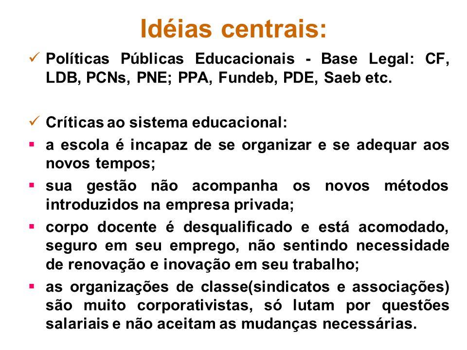 Idéias centrais: Políticas Públicas Educacionais - Base Legal: CF, LDB, PCNs, PNE; PPA, Fundeb, PDE, Saeb etc. Críticas ao sistema educacional: a esco