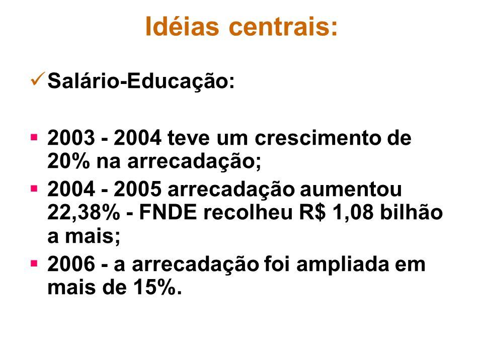 Idéias centrais: Salário-Educação: 2003 - 2004 teve um crescimento de 20% na arrecadação; 2004 - 2005 arrecadação aumentou 22,38% - FNDE recolheu R$ 1