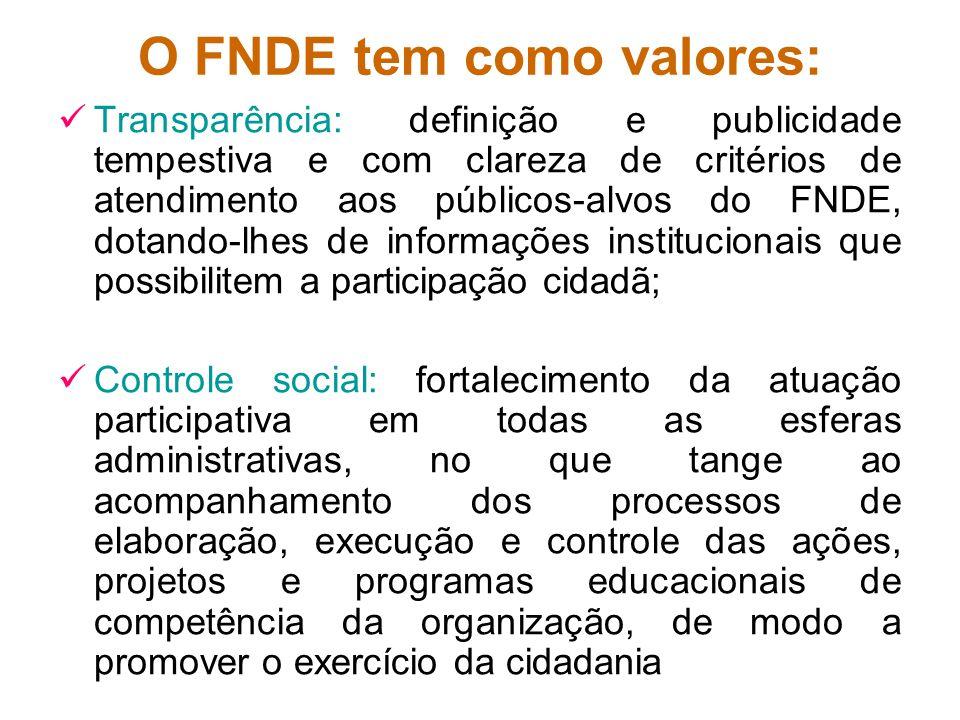 O FNDE tem como valores: Transparência: definição e publicidade tempestiva e com clareza de critérios de atendimento aos públicos-alvos do FNDE, dotan