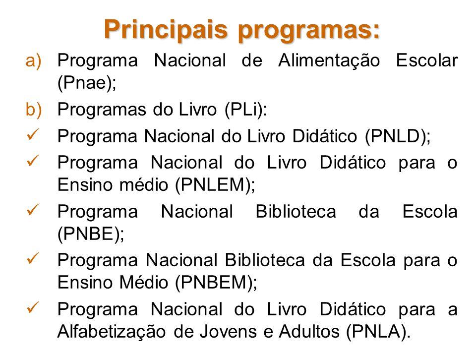Principais programas: a)Programa Nacional de Alimentação Escolar (Pnae); b)Programas do Livro (PLi): Programa Nacional do Livro Didático (PNLD); Progr