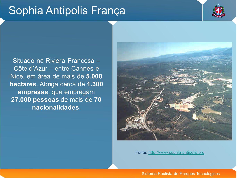 Sistema Paulista de Parques Tecnológicos Sophia Antipolis França Situado na Riviera Francesa – Côte dAzur – entre Cannes e Nice, em área de mais de 5.