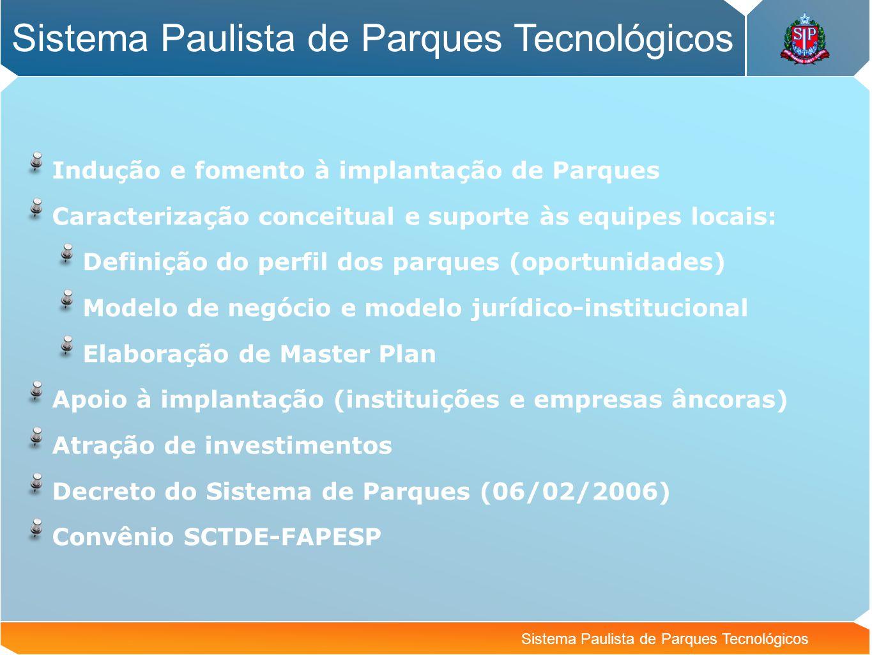 Sistema Paulista de Parques Tecnológicos Indução e fomento à implantação de Parques Caracterização conceitual e suporte às equipes locais: Definição d