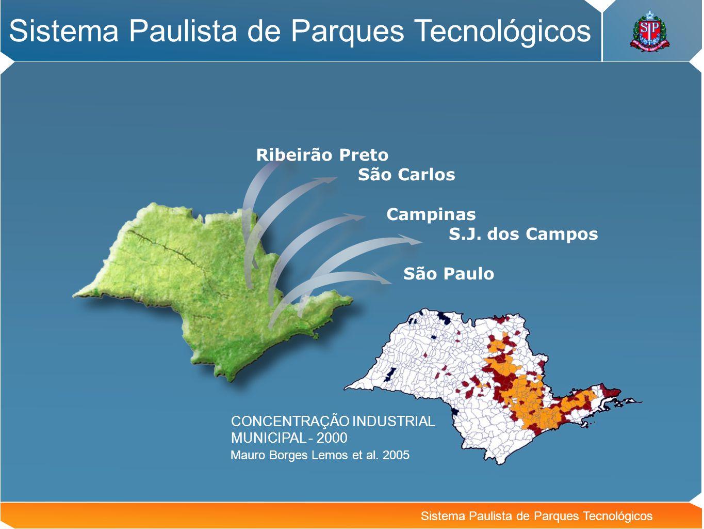 Sistema Paulista de Parques Tecnológicos CONCENTRAÇÃO INDUSTRIAL MUNICIPAL - 2000 Mauro Borges Lemos et al. 2005 Ribeirão Preto São Carlos Campinas S.