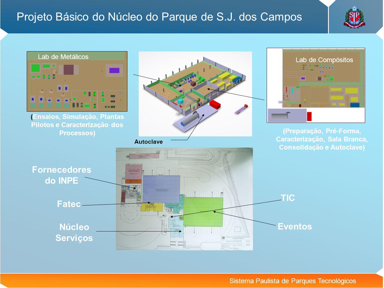 Sistema Paulista de Parques Tecnológicos Projeto Básico do Núcleo do Parque de S.J. dos Campos Lab de Metálicos Eventos Lab de Compósitos Núcleo Servi