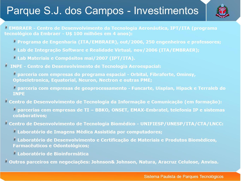Sistema Paulista de Parques Tecnológicos Parque S.J. dos Campos - Investimentos EMBRAER - Centro de Desenvolvimento da Tecnologia Aeronáutica, IPT/ITA