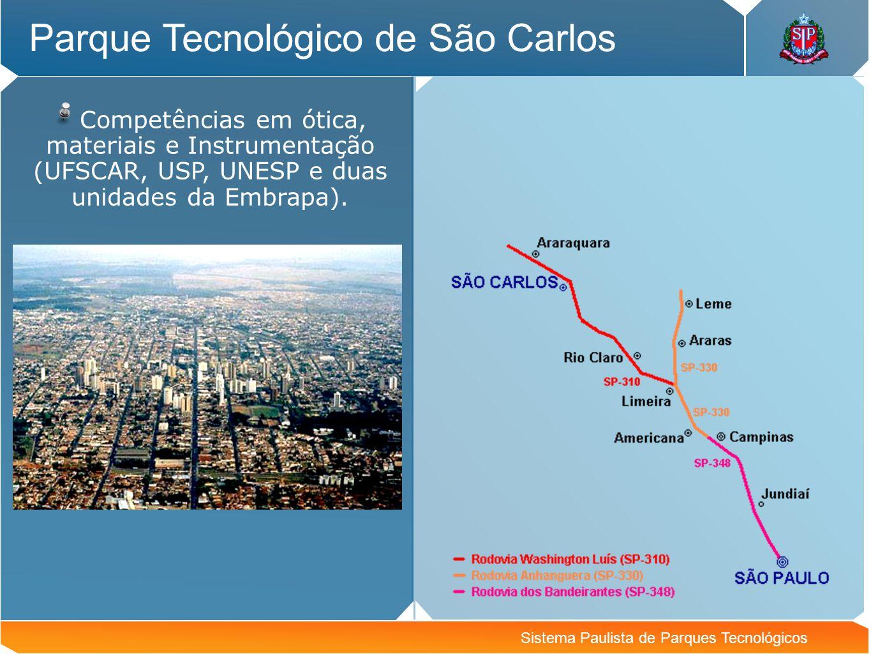 Sistema Paulista de Parques Tecnológicos Parque Tecnológico de São Carlos Competências em ótica, materiais e Instrumentação (UFSCAR, USP, UNESP e duas