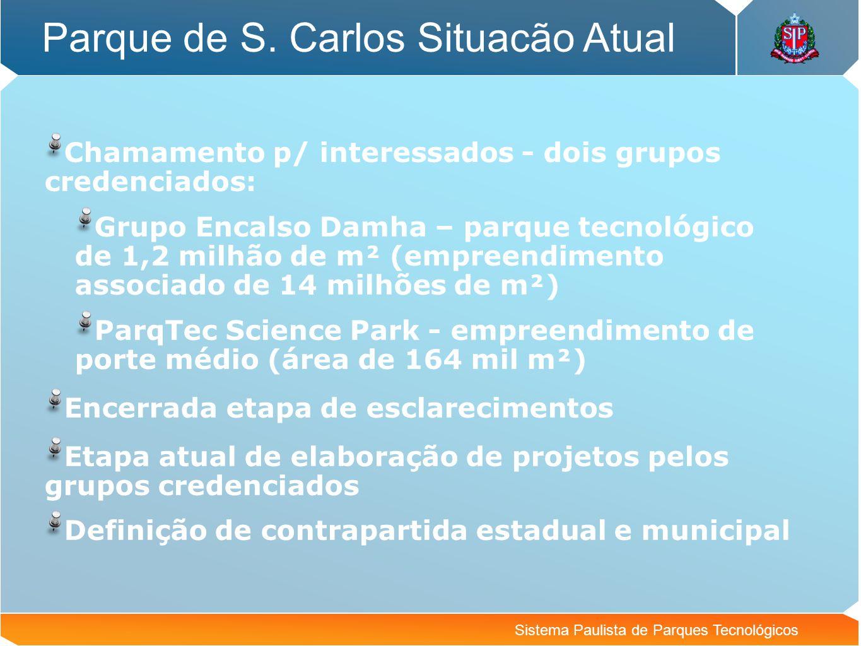Sistema Paulista de Parques Tecnológicos Parque de S. Carlos Situacão Atual Chamamento p/ interessados - dois grupos credenciados: Grupo Encalso Damha
