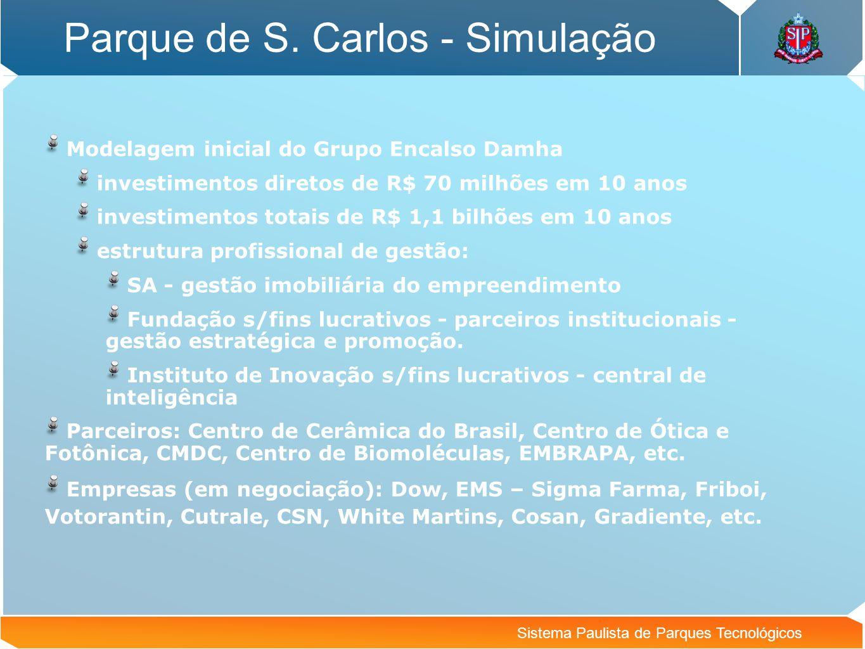 Sistema Paulista de Parques Tecnológicos Parque de S. Carlos - Simulação Modelagem inicial do Grupo Encalso Damha investimentos diretos de R$ 70 milhõ