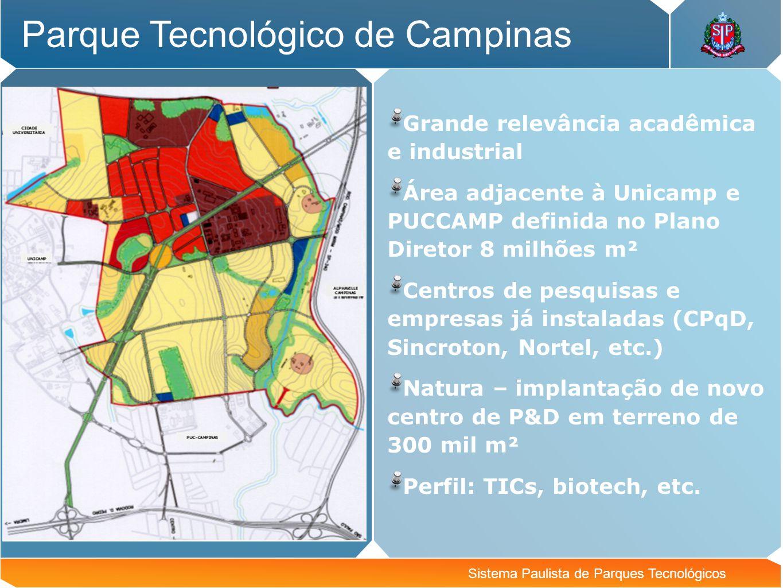 Sistema Paulista de Parques Tecnológicos Parque Tecnológico de Campinas Grande relevância acadêmica e industrial Área adjacente à Unicamp e PUCCAMP de