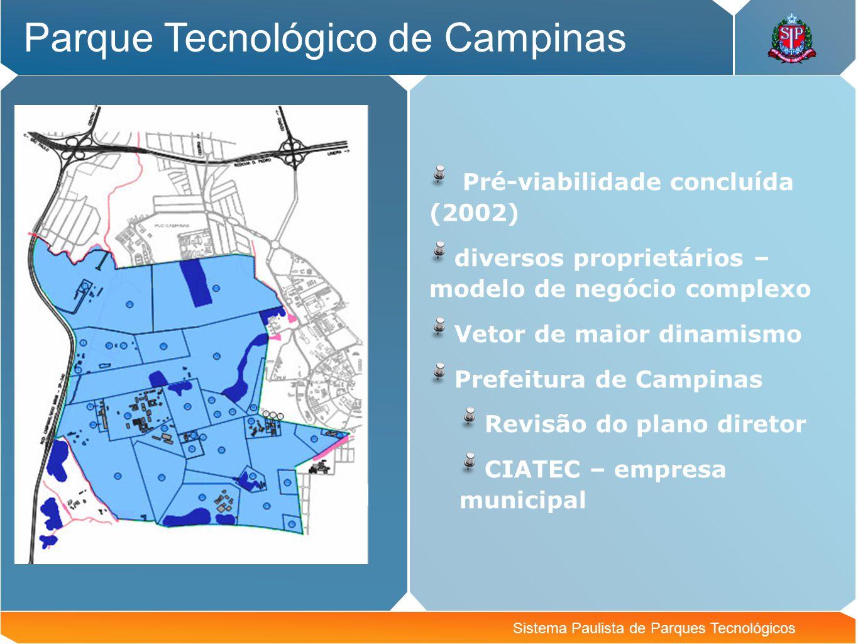 Sistema Paulista de Parques Tecnológicos Parque Tecnológico de Campinas Pré-viabilidade concluída (2002) diversos proprietários – modelo de negócio co