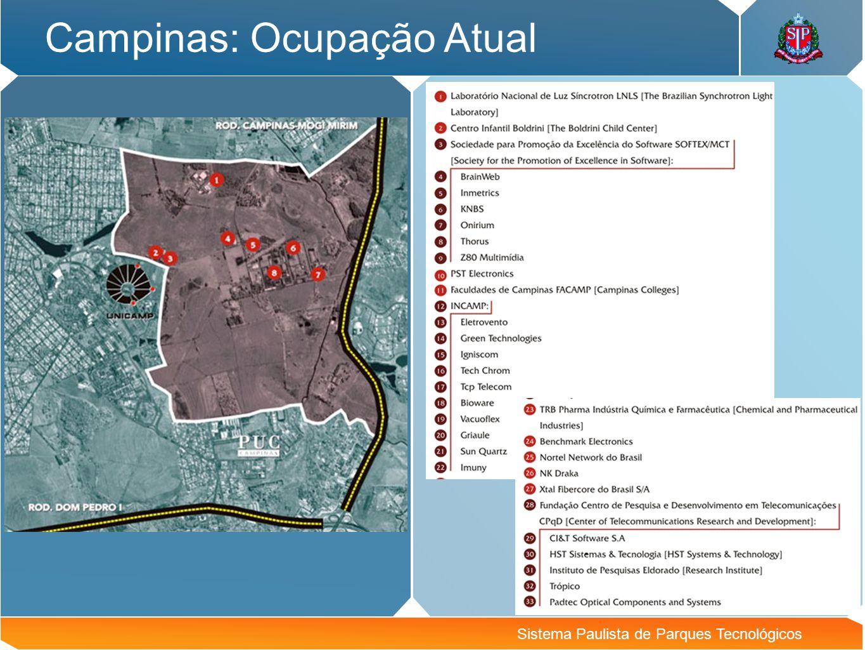 Sistema Paulista de Parques Tecnológicos Campinas: Ocupação Atual