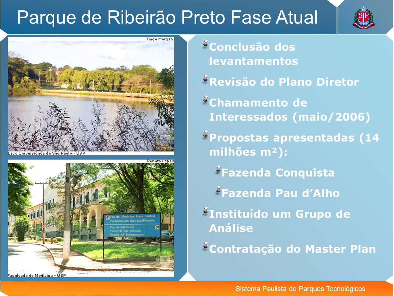 Sistema Paulista de Parques Tecnológicos Parque de Ribeirão Preto Fase Atual Conclusão dos levantamentos Revisão do Plano Diretor Chamamento de Intere