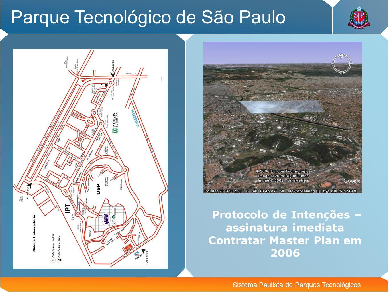Sistema Paulista de Parques Tecnológicos Parque Tecnológico de São Paulo Protocolo de Intenções – assinatura imediata Contratar Master Plan em 2006