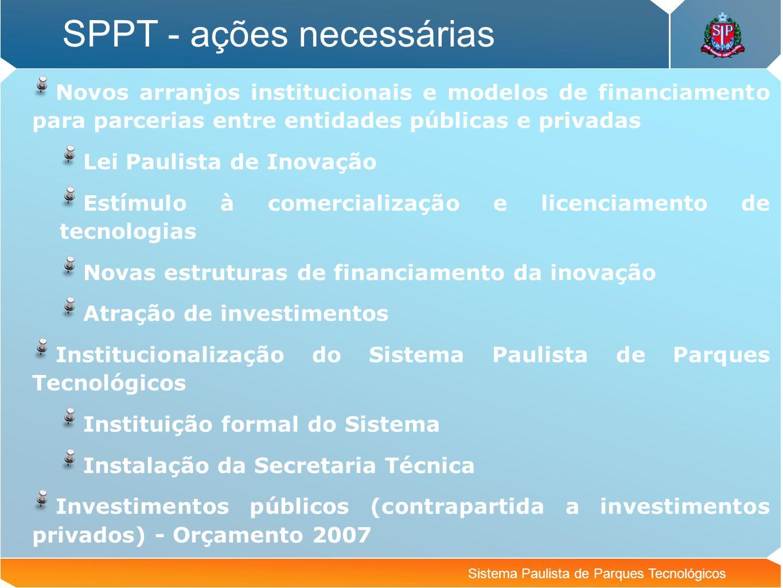 Sistema Paulista de Parques Tecnológicos Novos arranjos institucionais e modelos de financiamento para parcerias entre entidades públicas e privadas L
