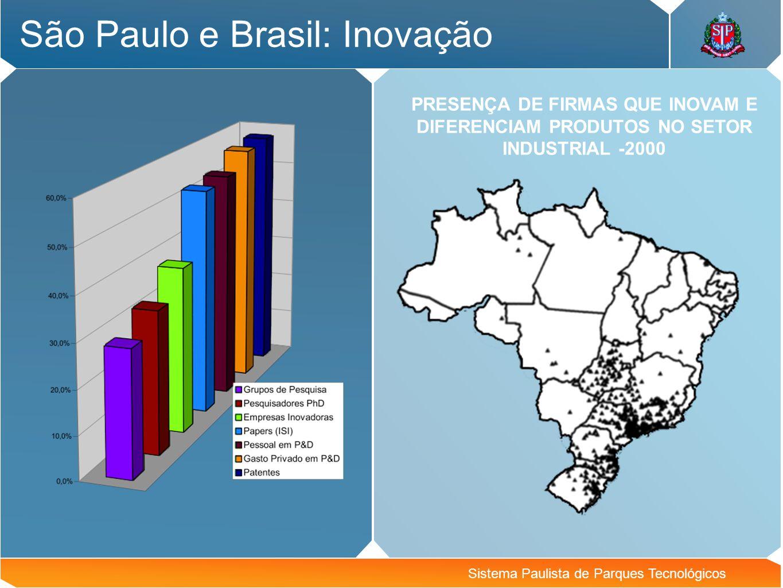 Sistema Paulista de Parques Tecnológicos Programa Inovação Tecnlógica em pequenas empresas Sistema Paulista de Parques Tecnológicos MUNICÍPIOS Nº DE EMPRESASPhD/Ano (2003) SÃO PAULO1162141 CAMPINAS76771 SÃO CARLOS56310 SJ DOS CAMPOS3160 RIBEIRÃO PRETO10211 GUARULHOS5–– INDAIATUBA50 PIRACICABA5148 BOTUCATU4161 CAJOBI4–– COTIA4–– HOLAMBRA4–– LIMEIRA4–– PAULÍNIA4–– BARUERI3–– SANTOS1–– SJ DO RIO PRETO132 SOROCABA1–– TOTAL3343834 PIPE/FAPESP REGIÕES METROPOLITANAS Nº DE EMPRESAS SÃO PAULO145 CAMPINAS94 SÃO CARLOS57 SJC31 RIBEIRÃO PRETO13 OUTROS70 TOTAL340