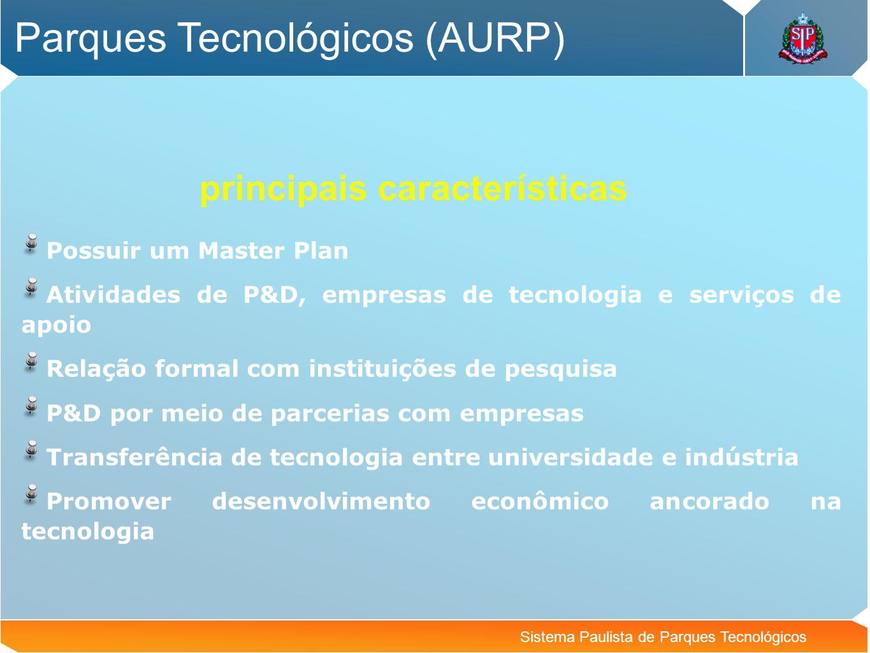 Sistema Paulista de Parques Tecnológicos Possuir um Master Plan Atividades de P&D, empresas de tecnologia e serviços de apoio Relação formal com insti